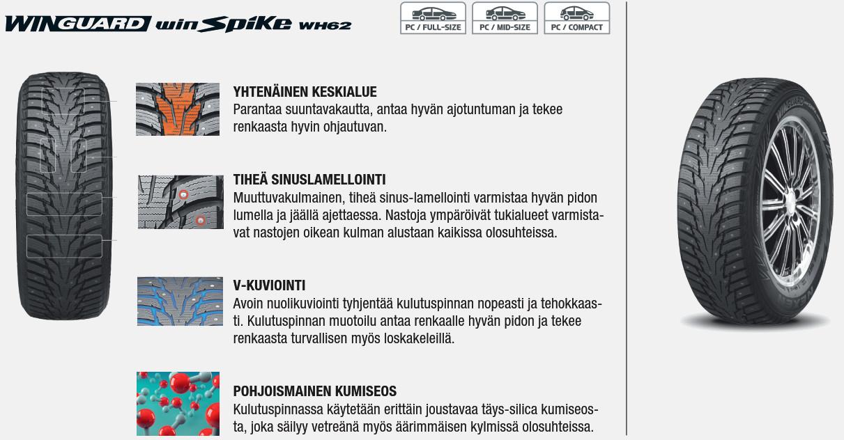 Nexen WinGuard Winspike WH62 - Nastarengas pohjoisen oloihin. Suomalaisilla nastoilla!