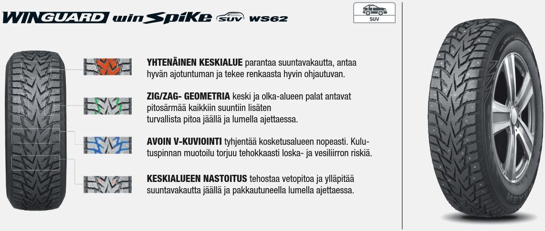 WinGuard WinSpike WS62 - Pitoa tiehen silloin, kun sitä tarvitset. Suomessa suunnitelluilla nastoilla!